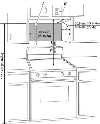 diện tích phòng bếp tiêu chuẩn 12