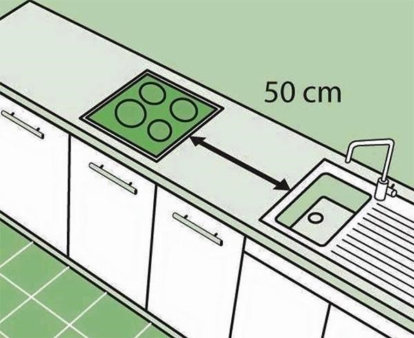 Diện tích phòng bếp bao nhiêu là hợp lý 3