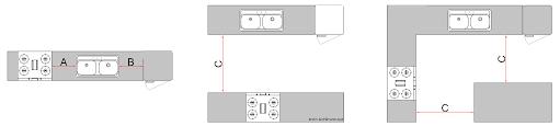 diện tích phòng bếp tiêu chuẩn 15