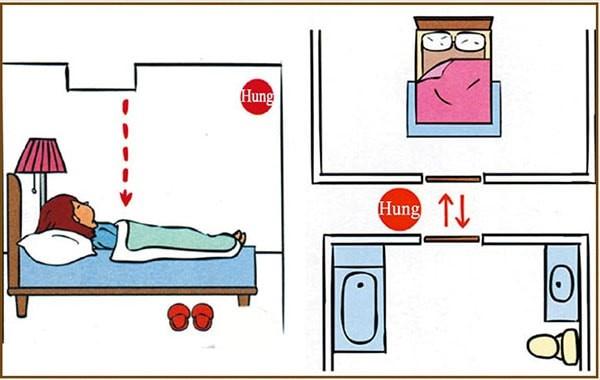 cách đặt giường trong phòng ngủ 2