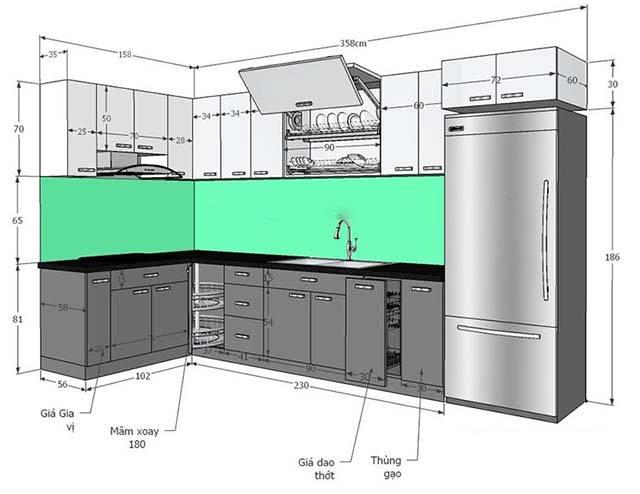 kích thước tủ bếp phù hợp