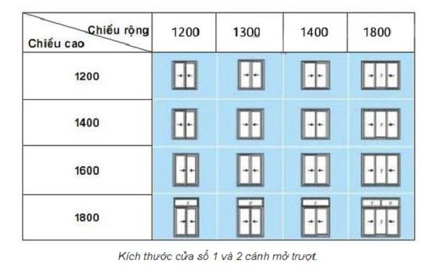kích thước cửa sổ 2