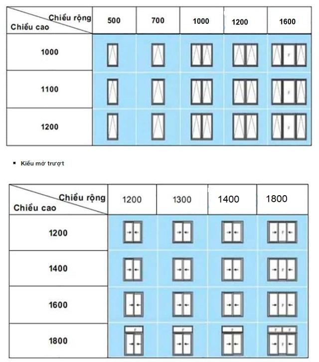 kích thước cửa sổ 3
